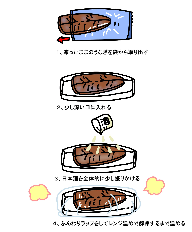 方 レンジ 温め うなぎ 商品の温め方|焼鳥・惣菜・うなぎ(鰻) 日本一